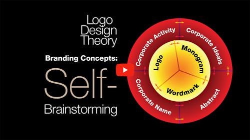 Branding Concepts: Self-Brainstorming