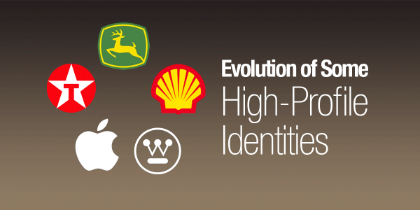 Evolution of Some High-Profile Identities