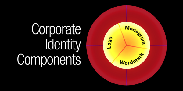 Corporate Identity Components